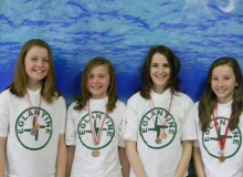 School Swimming Team